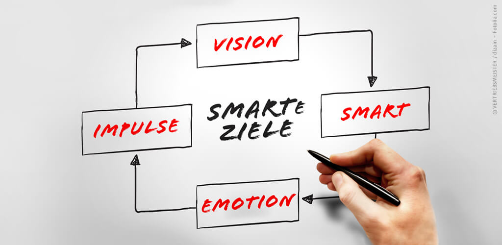 Coaching: Umsetzung macht den Unterschied!