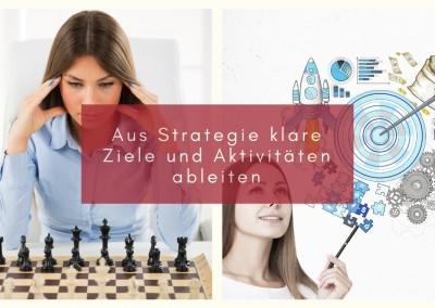 Aus Strategie klare Ziele und Aktivitäten ableiten